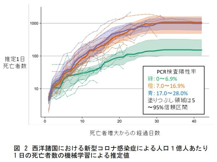 出典:千葉大学ニュースリリース2020 年 4 月 21 日より