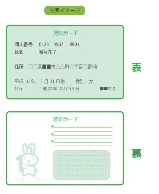 地方公共団体情報システム機構「マイナンバー通知カード」