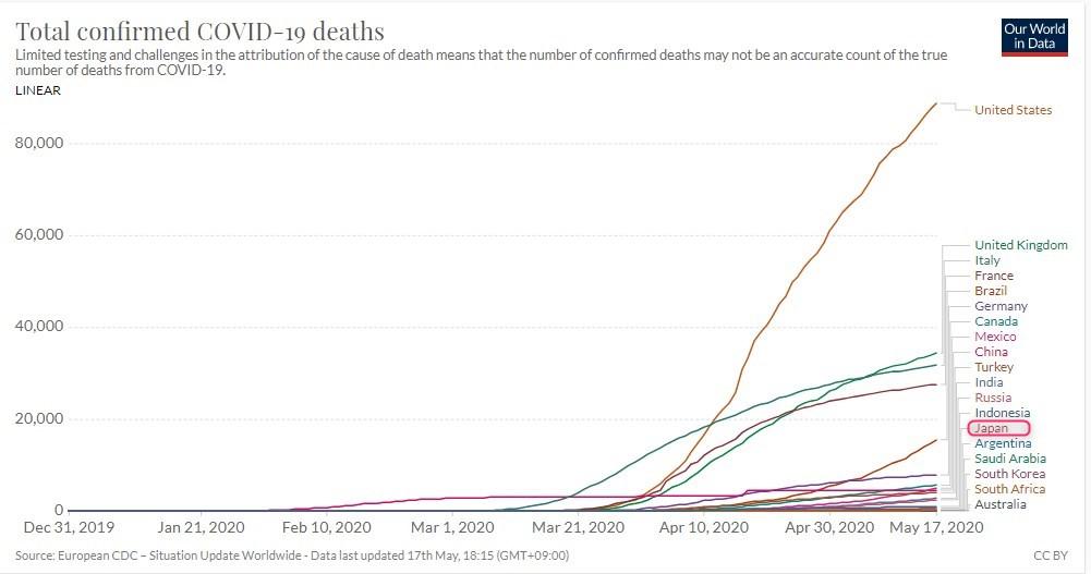 引用:Our World in Data