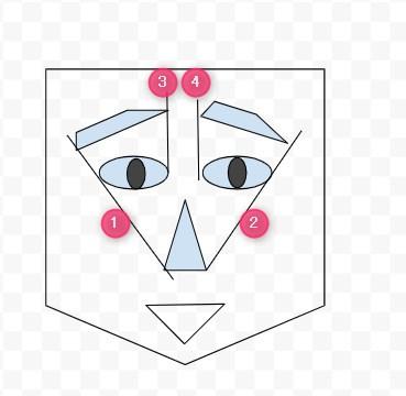 眉のカットデザイン