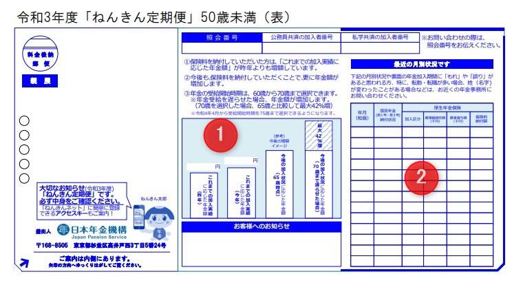 引用:日本年金機構 令和3年度送付分 ・ハガキ(表)50歳未満