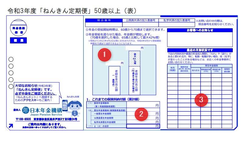 引用:日本年金機構 令和3年度送付分 ・ハガキ(表)50歳以上
