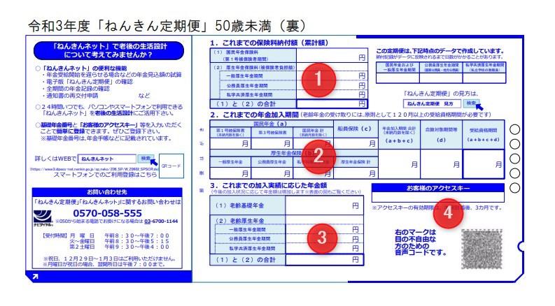 引用:日本年金機構 令和3年度送付分 ・ハガキ(裏)50歳未満