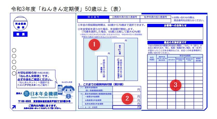 引用:日本年金機構 令和3年度送付分 ・ハガキ(裏)50歳以上